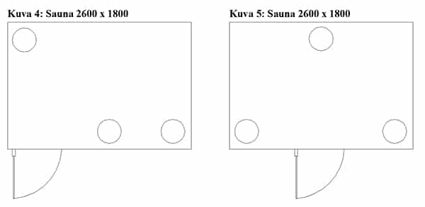 suuret saunat